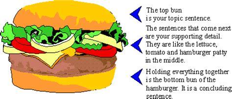 Essay writing sandwich diagram